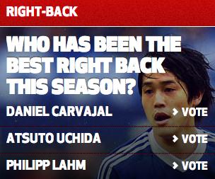 サッカー日本代表とブラジルワールドカップへの準備内田篤人と清武弘嗣が、今季のブンデスリーガ英語版公式ベスト11候補に選出、現在の投票状況は?コメント