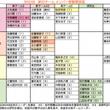 SKE48 組閣のま…