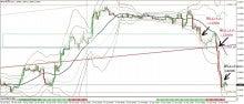 FXでなんとか-0417_eurusd_trade05m