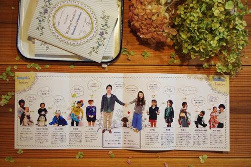 結婚式ウェディングプロフィール帳メモリアルページ