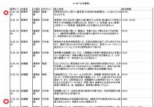 wo-maw にっき-選抜音声04