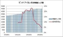 株式投資をファンダメンタルから極める-20130428-1