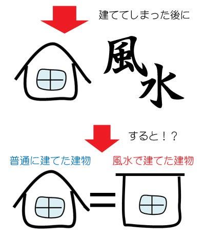 $風水鑑定士:Masayaのブログ