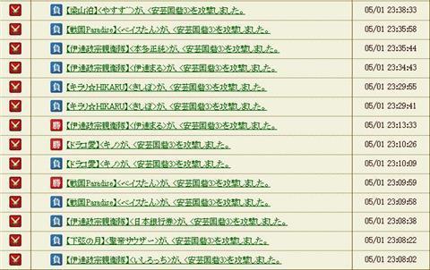 ☆くまもん☆のIXA徒然日記