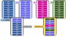 科学は面白い-2009年H1N1と2013年H7N9の再集合