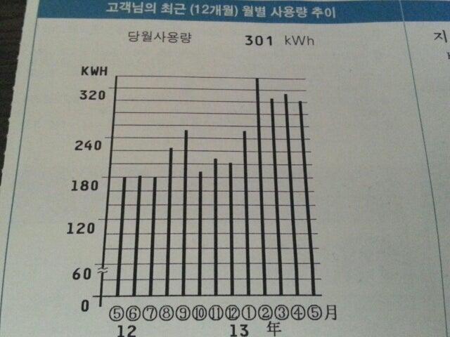 かんくら's ライフスタイル!!(韓国在住物語)-1368264091322.jpg