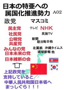 """日本人の進路共産主義、日本の共産革命の記事(139件)(AF006)左翼化する日本。このままいけば左翼全体主義国家(人権なし国家)。安倍晋三による脱原発 ー安倍晋三こそ、「脱原発」の大元締め安倍首相と統一教会―安倍首相はなぜ反日左翼特亜(親シナ、親韓国朝鮮)勢力なのか安倍晋三の国民だましーー国民を騙して日本を移民(シナ人、朝鮮人)国家に変えていく現在の日本は共産主義者が充満している国であるー共産主義者を排除しなければ日本の明日はない隠れ共産主義―日本国家の破壊が目的のフランクフルト学派日本の最高裁裁判官は半数が共産主義者――日本は共産主義国(全体主義国)へ刻刻と近づいている日本を将来どんな国にしようとしているのか?-日本共産党・民主党 は「ロシア、中共、朝鮮の属国」へ隠れ共産主義―日本国家の破壊が目的のフランクフルト学派安倍晋三の国民だましーー国民を騙して日本を移民(シナ人、朝鮮人)国家に変えていく日本は大学を始め、政界、官界、財界、一般社会まで「共産主義者」が充満した異常国家である隠れ共産主義―日本国家の破壊が目的のフランクフルト学派日本は大学を始め、政界、官界、財界、一般社会まで「共産主義者」が充満した異常国家である共産主義は平等の仮面を被ったサタニズム(悪魔主義)日本を将来どんな国にしようとしているのか?-日本共産党・民進党は 「ロシア、中共、朝鮮の属国」日本は大学を始め、政界、官界、財界、一般社会まで「共産主義者」が充満した異常国家である日本は共産主義国家へ刻刻と近づいている(日本の断末魔)―霞が関で進むアカ(共産化)の革命日本共産党・民進党他は日本を中共の植民地(チベット、ウイグル)にする日本共産化政党である日本の共産主義国家(人権無し国家)化推進政党ー共産党、民進党、公明党、生活の党 """"過激フェミ""""上野千鶴子の愛弟子・安倍晋三 ──フェミニズム狂に転向した安倍晋三"""