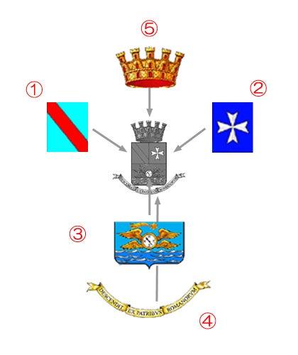 【彼女の恋した南イタリア】 - diario  イタリアリゾート最新情報    -アマルフィの紋章、こうなっています。