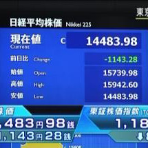日経平均株価がNYダ…