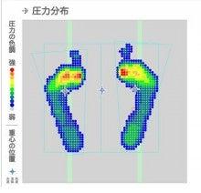$痛くてはけないオシャレな靴も快適に変身 東京新宿中敷き(インソール)調整専門店