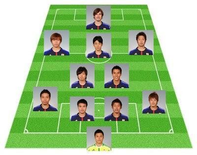 サッカー日本代表 ブルガリア戦 後半メンバー