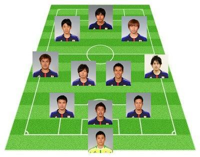 サッカー日本代表 ブルガリア戦 前半メンバー