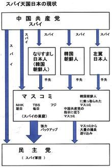 日本人の進路-スパイ天国日本
