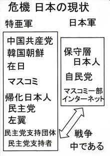 日本人の進路-危機日本の現状