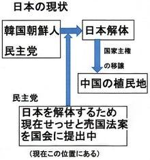日本人の進路-日本の現状