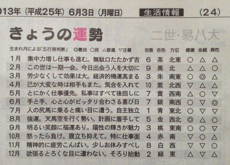 P業界の『携帯』カリスマメール氏!