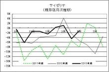 株式投資をファンダメンタルから極める-20130606-1