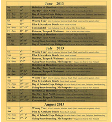 NZのワーキングホリデー、留学の生活情報ブログ-weekend act 6, 7, 8
