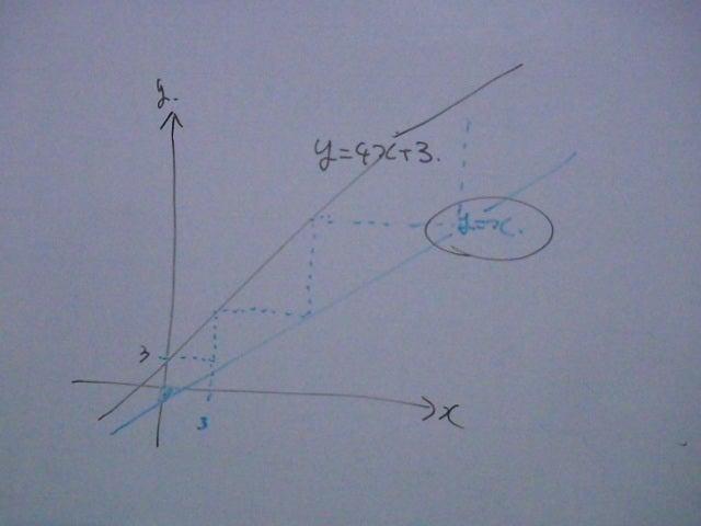 UBQ数理フォーラム の受験ブログ