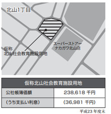 $枚方市議会議員木村亮太公式ブログ