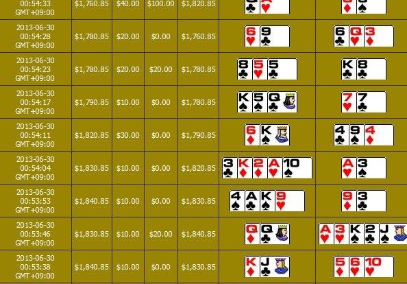 負けぬこのオンラインカジノで借金しまくり負け組人生の記録