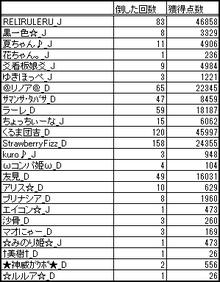 $RELI姫のおてんば日記-姫スゴ20130708vs青