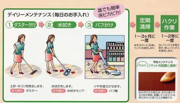 清掃・ハウスクリーニング・お掃除・洗い屋の知恵袋-ドライメンテ2