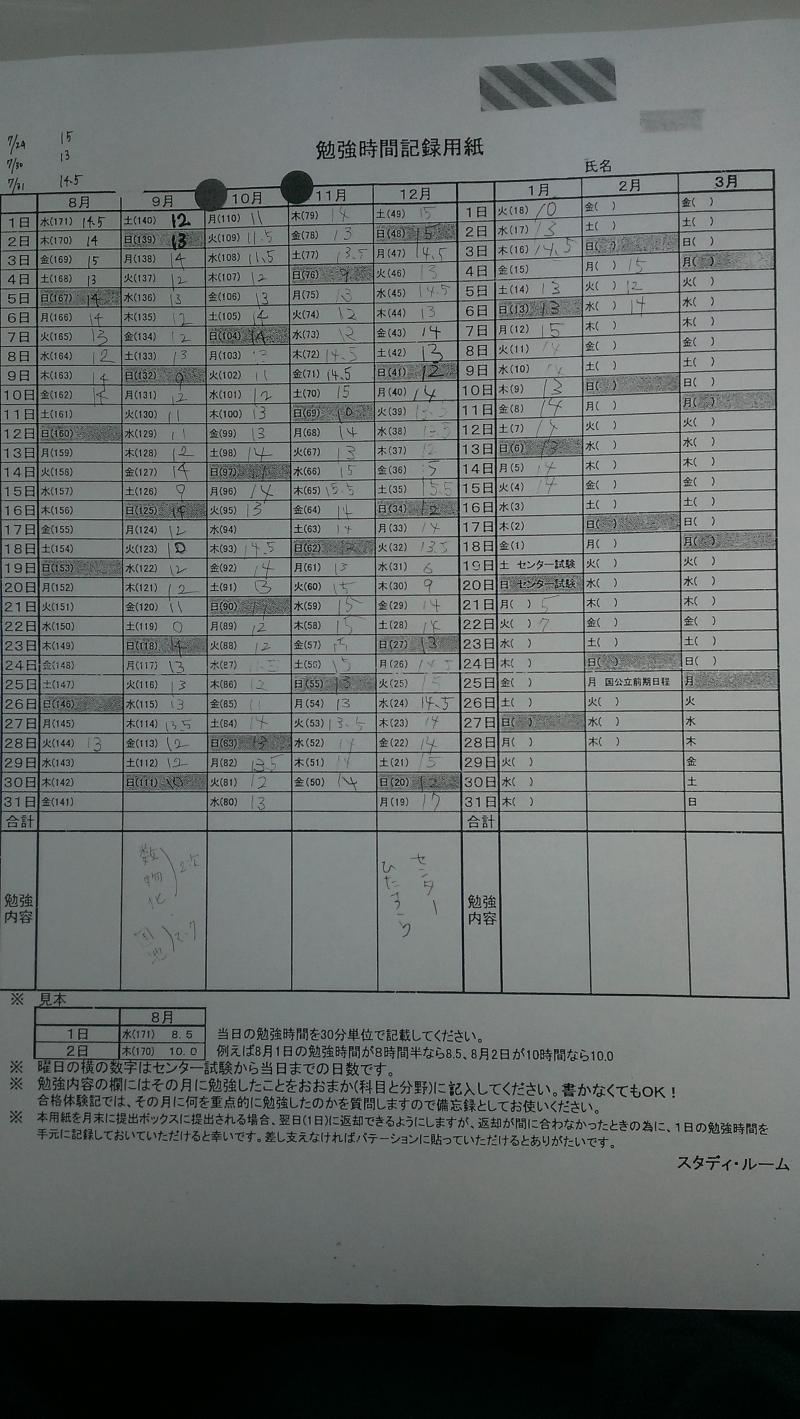大学進学塾 桜灯(おうび)塾