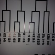 AKB48 第4回じ…
