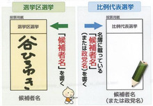 $谷博之オフィシャルブログ「やまこえ谷声」Powered by Ameba