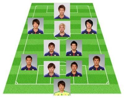 サッカー 日本代表 東アジアカップ 韓国戦スタメン