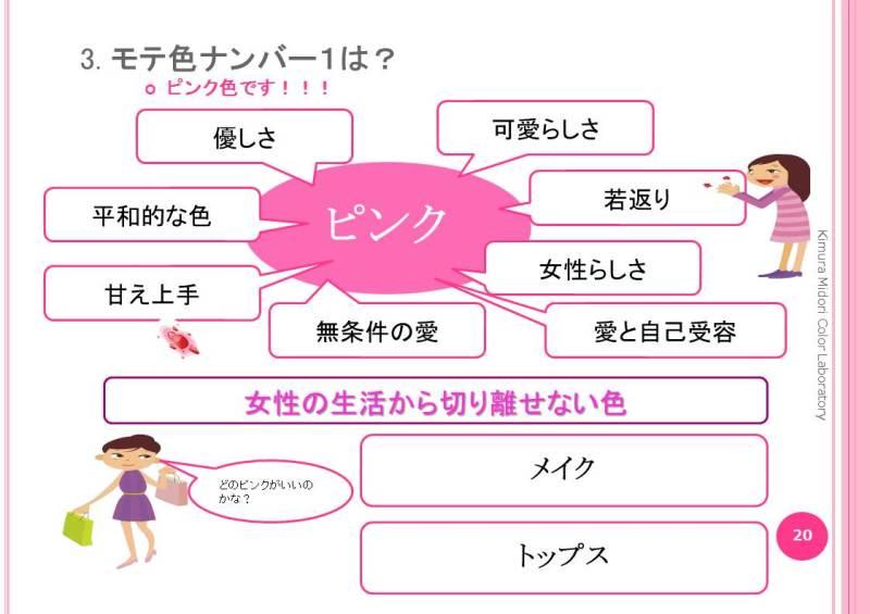 美色【モテイロ】コーディネーター☆木村碧 自分だけのモテ色はあなたの人生までも彩ります♡