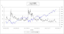COTレポートの読み方-VIX2-20130807