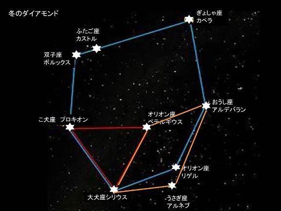 ペテルギウスのダイアモンドPART1 生命循環を作り出す星々の秘密|大天使のアチューメント&遠距離ヒーリング 宇宙の光