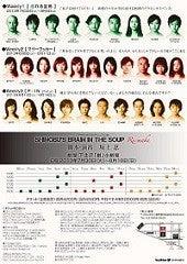 LIMオフィシャルブログ「LOVE IS MUSIC」Powered by Ameba