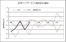 株式投資をファンダメンタルから極める-20130912-1