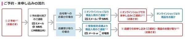 まだ間に合う【ソフトバンク アイフォン5s・iPhone5c】予約可能サイトへ進む-アイフォン5s アイフォン5c 予約