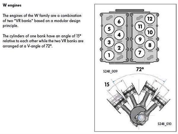 O on W16 Engine