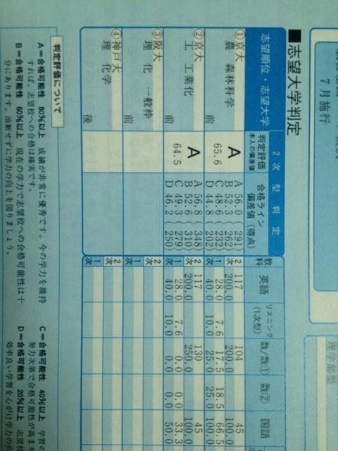 駿台 第1回京大実戦模試 返却 ... : 数学 単位 一覧 : 数学
