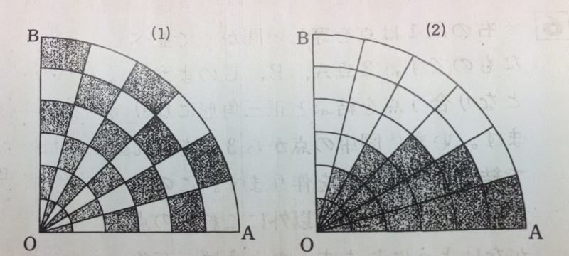 中学受験算数~エレガントな解法とは~