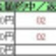 京都12R『貴船S』