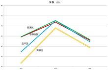 岡高志 オフィシャルブログ「大田区議会日記 」Powered by Ameba