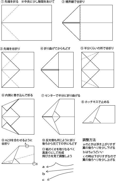 ハート 折り紙 紙飛行機 ギネス 折り方 : ameblo.jp