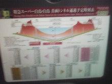$メイブレラン潟さんのブログ-海底トンネル通過時間