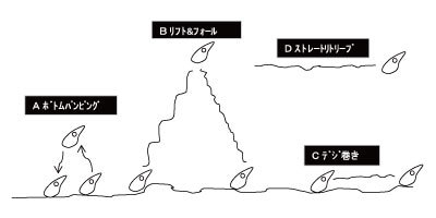 Dr.ミーヤンの下手っぴい釣りブログ-プレッソ バンピングバイブ2