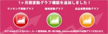 Amazon FBAで稼ぐ方法を公開!!Amazonで稼げる商品をすぐに見つけるツール、せどりRank開発者のブログ