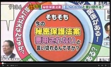 一日一回脱原発 & デモ情報in大阪-そもそも総研秘密保護法
