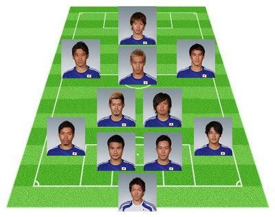 後半メンバー サッカー 日本代表 オランダ 引き分け