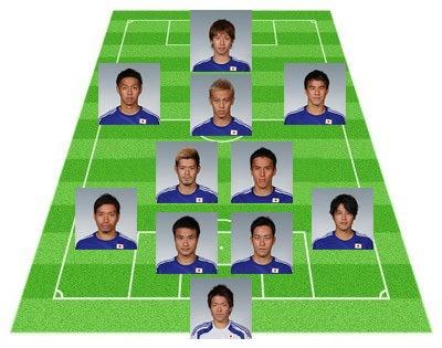 スタメンメンバー サッカー 日本代表 オランダ 引き分け