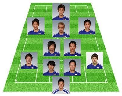 サッカー日本代表 ベルギー戦 後半メンバー